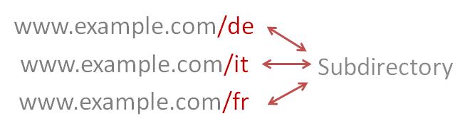 smartsearch_international_blog_post_3