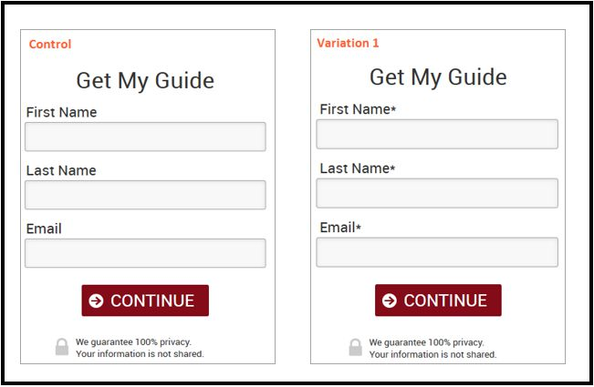 Landing Page Test - Variation 1 Increased Form Submissions by 14%