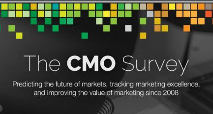 CMO Survey - Predicting the Future of Markets